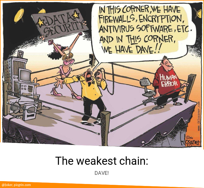 The weakest chain:
