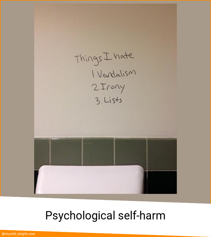 Psychological self-harm