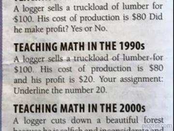 Teaching Math over 50 years