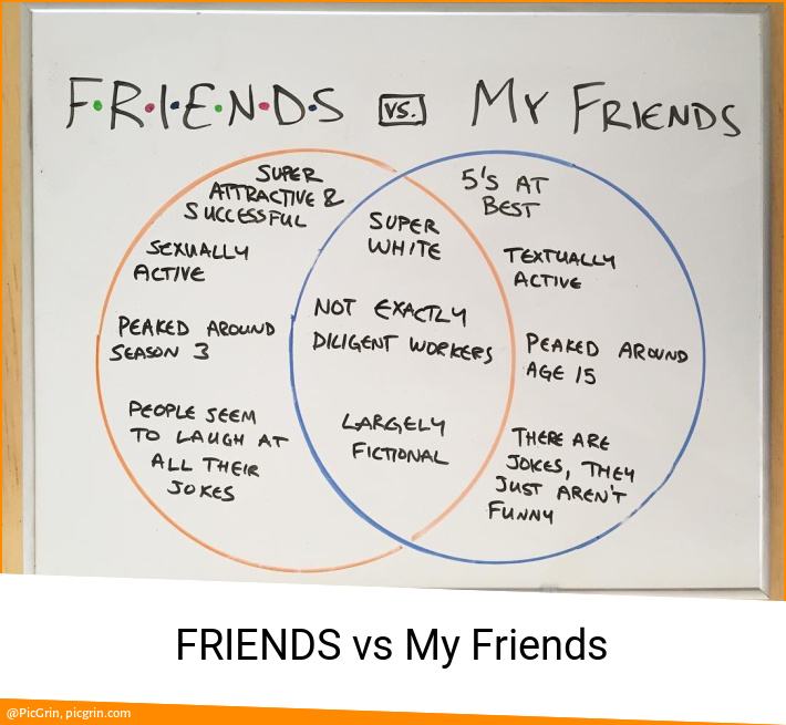 FRIENDS vs My Friends
