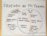 FRIENDS vs My Friends