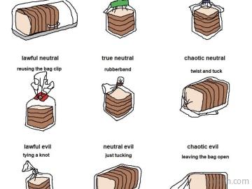 Guardar el pan bimbo