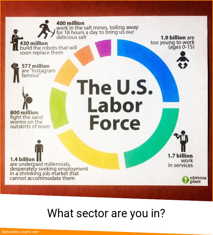 What sector are you in?