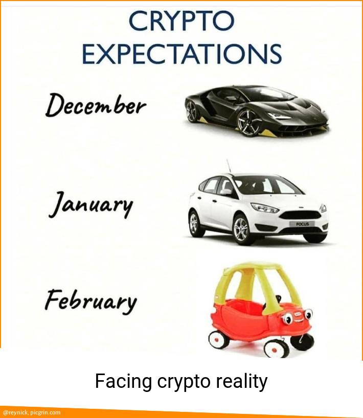 Facing crypto reality